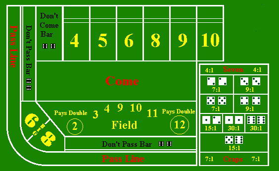Ufc gambling online