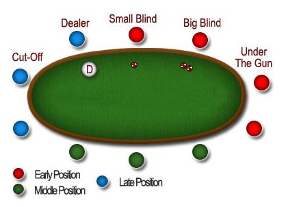 Eu parliament gambling